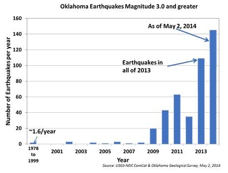oklahoma-quakes